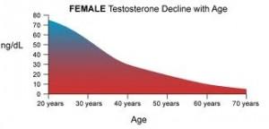 imagesCA2tesosteronePEBIG